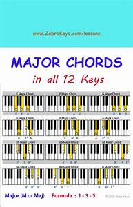 Free Piano Lesson - Learn Chords For Beginners