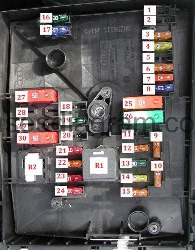 fuse box volkswagen golf