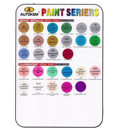 heat resistant paint colors heat resistant spray paint colors home painting