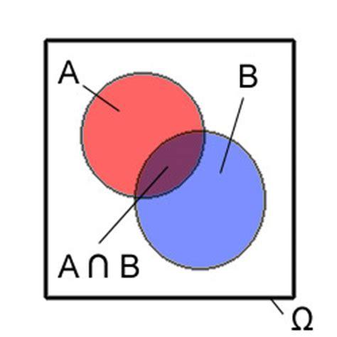 mengentheorie und venn diagramme stochastik ritherde