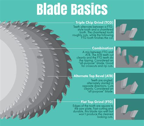 table saw blade direction table saw joinery techniques fix com