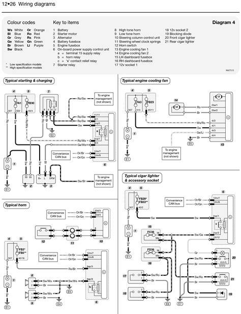 Volkswagen Start Wiring Diagram by B6 Passat Wiring Diagram Epb Fault Apktodownload