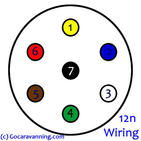 wiring diagram for 12n socket on a caravan or towing car