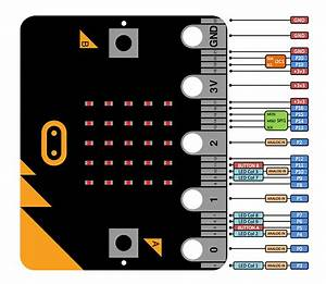 Bbc Micro Bit  A Pocket