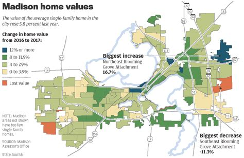 Big commercial jump pushes Madison property values to new
