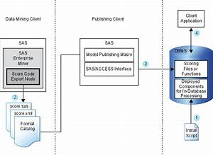 How It Works    Sas R  9 3 In