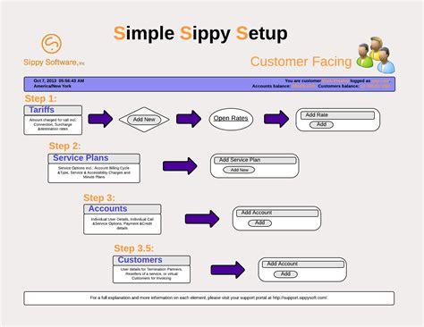 home design plans 2 customer facing flowchart sippy software inc