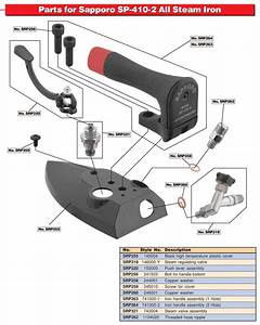 Search All The Sewing Machine Parts And Product Lines With