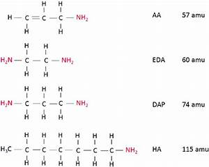Chemical Structures Of Precursors Used  Primary Amine