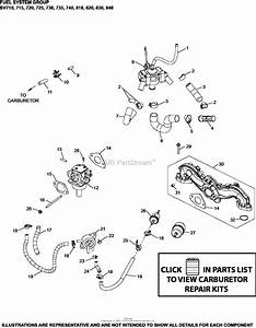 Wiring Diagram Kohler Courage 25