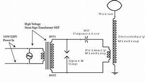 Neon Transformer Wiring Diagram