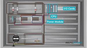 What Is An Electrical Control Panel