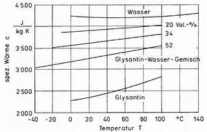 Spezifische Wärme Berechnen : 1 4 stoffwerte f r wasser k hlmittelgemische luft ~ Themetempest.com Abrechnung