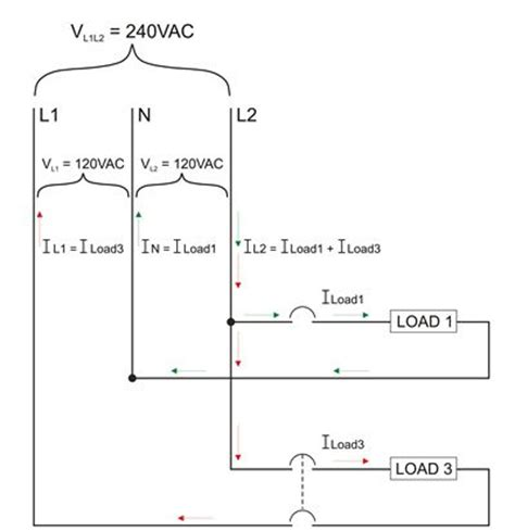 240 1 Phase Wiring Diagram by Current Flow In 120 240 Volt Ac Systems Blue Sea Systems