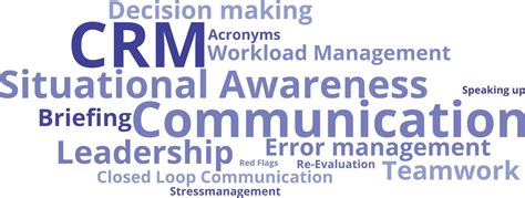 crew resource management training  healthcare