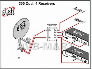 Free Download Program Dstv Dual View Installation Diagram