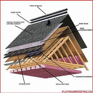 Solar Roof Shingles Diagram