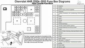 Chevrolet Hhr  2006--2011  Fuse Box Diagrams