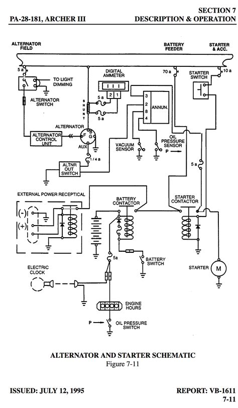 how does the piper archer iii electrical system work aviation stack exchange
