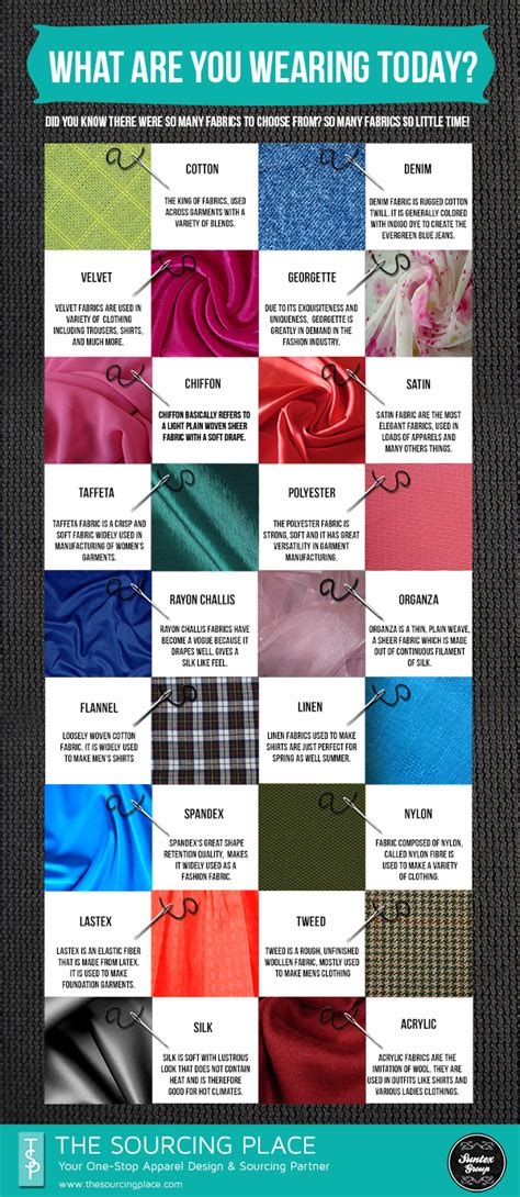 fabric types fabrics used in american apparel an infographic the sourcing place