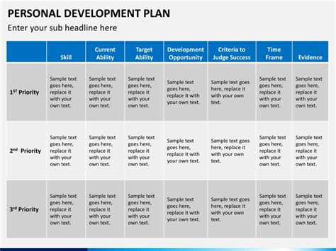 Personal Development Plan Powerpoint Template  Sketchbubble. Sample Of Application Letter For Teacher. Make An Invoice Online Free Template. Templates For Construction Estimates Template. Free Wedding Itinerary Template For Guests. What Questions To Ask During An Interview Template. Resume Cover Page Template Free Template. Hotel Reservation Form Template. Personal Training Flyer Templates Free Template