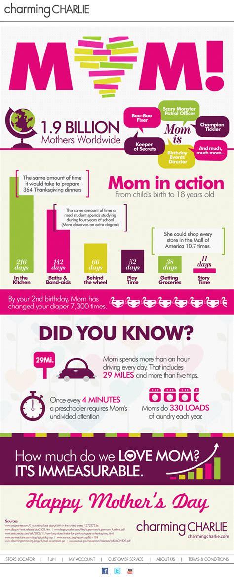reason  treat  mom weve