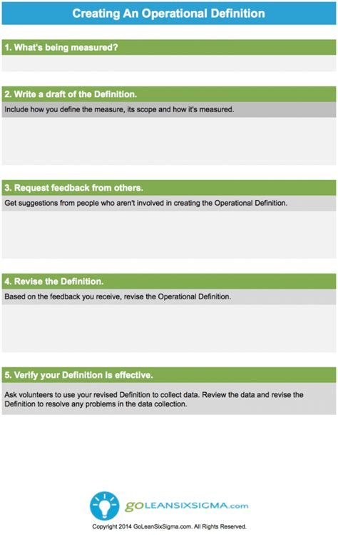 Template Definition Operational Definition Template Exle