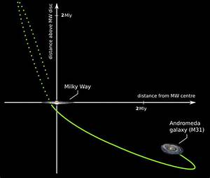 Study Suggests Andromeda Crashed Into The Milky Way 10