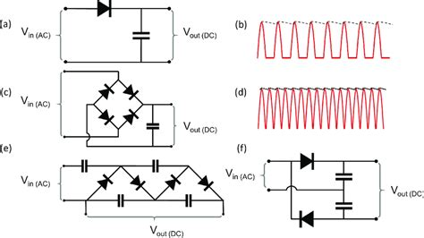 Rectifier Circuits Corresponding Output Signals Based