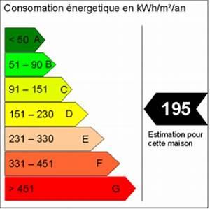 Classe Energie Maison : diagnostic de performance energ tique et r glementation ~ Melissatoandfro.com Idées de Décoration