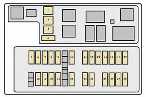 Toyota Land Cruiser  2003 - 2005  - Fuse Box Diagram