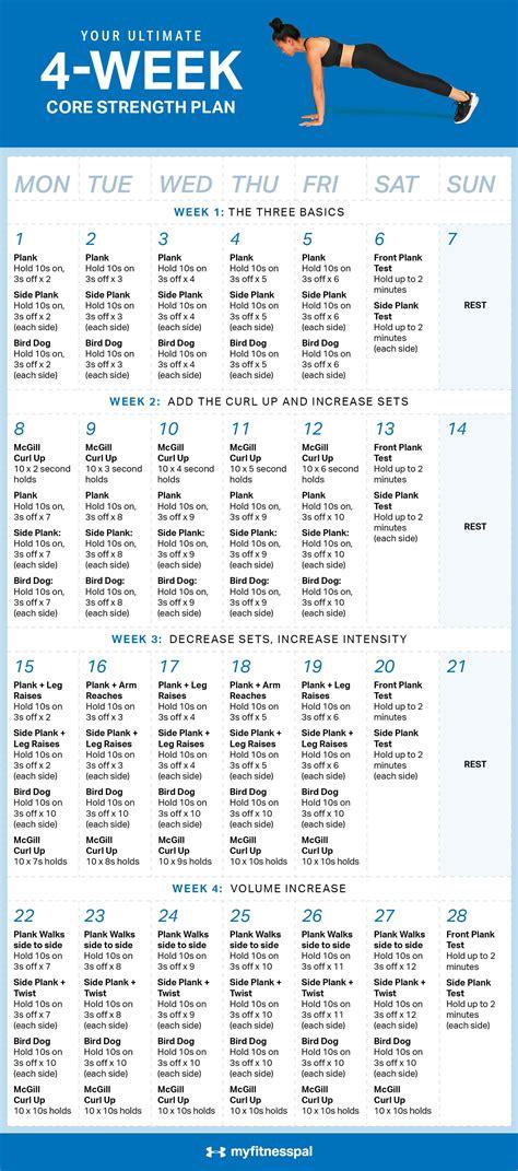 ultimate  week core strength plan fitness