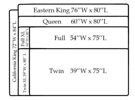 california king mattress dimensions king vs california king mattress size dengarden