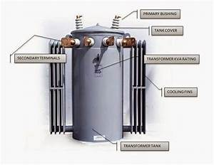 Basic Parts Of A Single Phase Pole