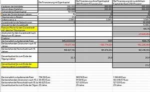 Eigenkapital Berechnen Hauskauf : eigenkapital beim hauskauf wieviel eigenkapital beim hauskauf wie viel eigenkapital f r den ~ Themetempest.com Abrechnung