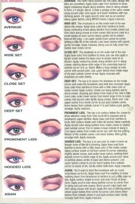 Eyeshadow Tutorial For Asian Eye Shapes Deep Set Hooded
