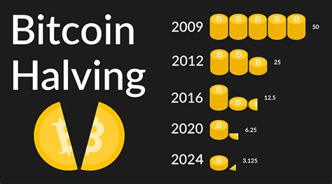 Bitcoin's underlying technology, blockchain, basically consists of a collection of computers, or nodes. Bitcoin halving dates history & future dates - CryptoAnswers