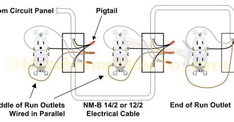 replace  worn  electrical outlet pigtail