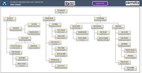 Org Chart Template Automatic Org Chart Maker Advanced Version Excel Template