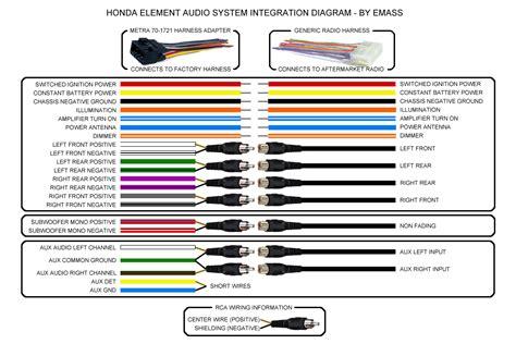 wiring diagram pioneer wiring harness diagram color codes