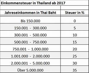 Einkommensteuer 2017 Berechnen : einkommensteuer tabelle thailand ab 2017 steuerberechnung ~ Themetempest.com Abrechnung