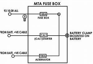 Tata Nano - Fuse Box Diagram