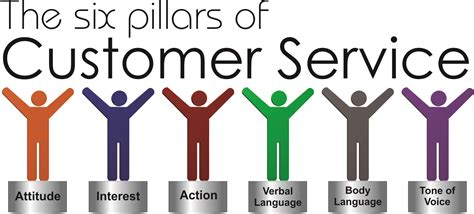 Guest Services Definition by The Six Pillars Of Customer Service