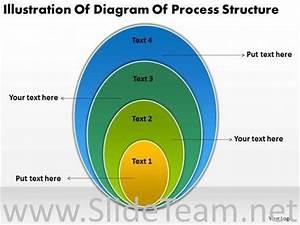 Stacked Venn Diagram Powerpoint Slide