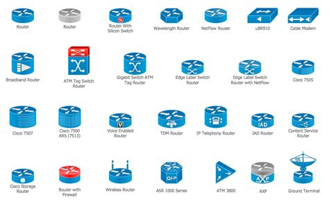 Cisco Routers Icons Shapes Stencils Symbols