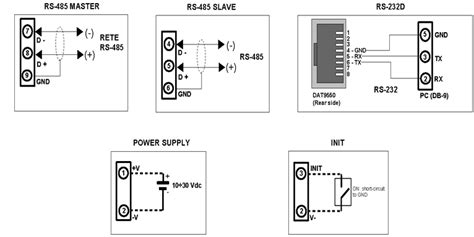 modbus remote display rs485 and rs232 dat9550
