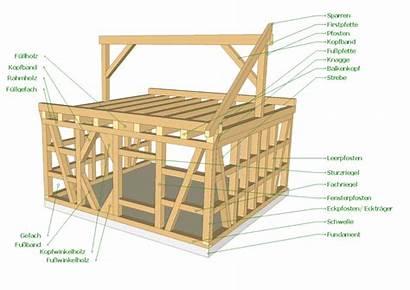 Fachwerkhaus Bauen Selber Bauteile Baubeaver Holz Carport