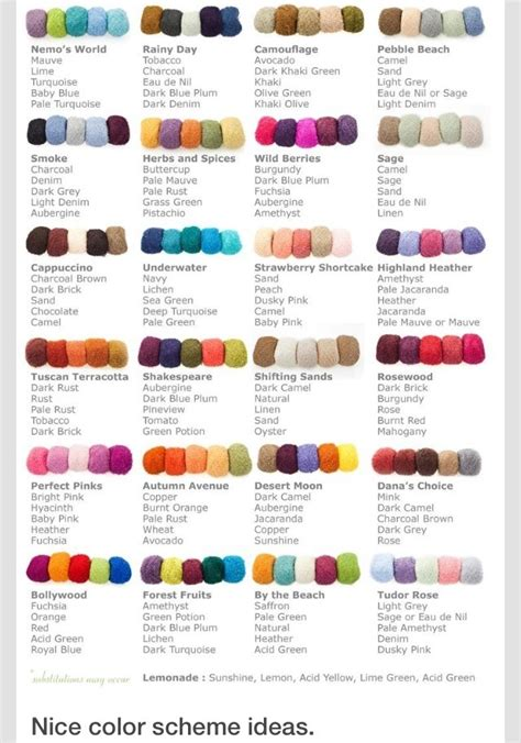 what colors look together color scheme idea chart by