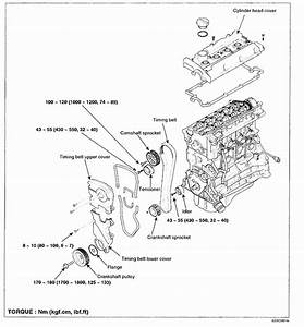 Hyundai 2 0 Engine Diagram