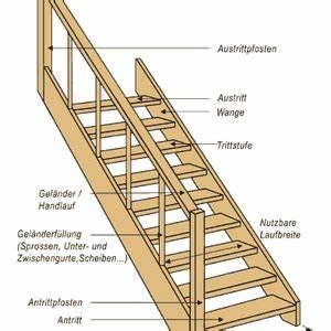 Außentreppe Waschbeton Sanieren : betontreppe verkleiden au en aussentreppe mit holz verkleiden die betontreppe aussen mit ~ Orissabook.com Haus und Dekorationen